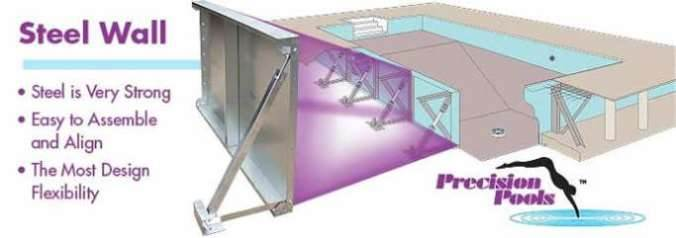 Steel Wall Inground Pool Kits by Precision Pools, Do It Yourself