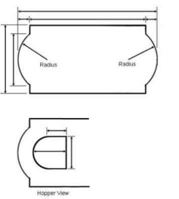 Measuring Roman Pools