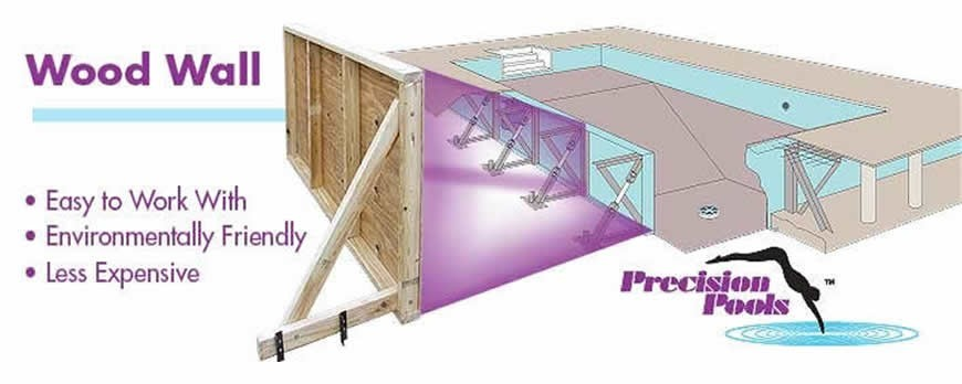 Advantages of perma wood wall inground swimming pool kit blog advantages of perma wood wall inground swimming pool kit solutioingenieria Choice Image